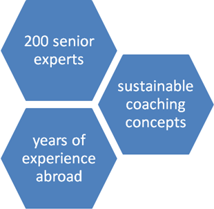 Our cross-cultural coachings are only led by senior experts with long-term experience abroad!