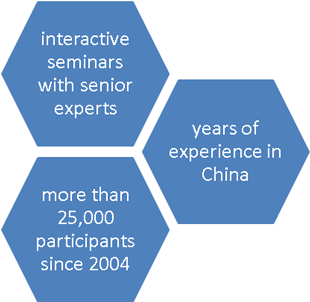 Our cross-cultural trainings on China are only led by senior experts with long-term experience on-site!