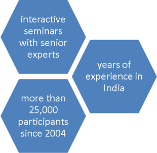 Our cross-cultural training on India is led by experienced experts!
